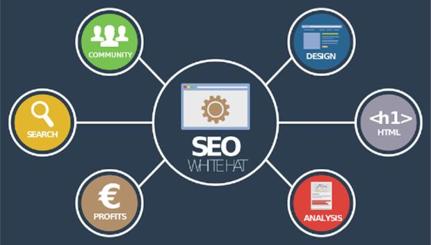 8 great ways to SEO on the page